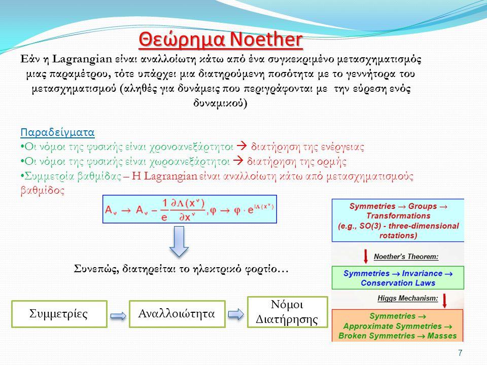 Θεώρημα Noether