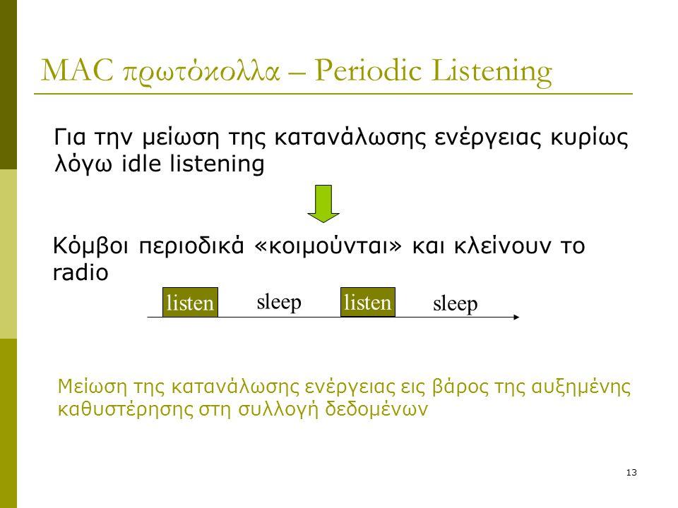 MAC πρωτόκολλα – Periodic Listening