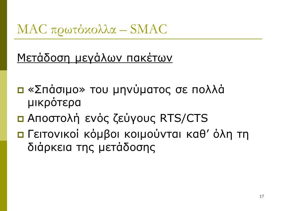 MAC πρωτόκολλα – SMAC Μετάδοση μεγάλων πακέτων