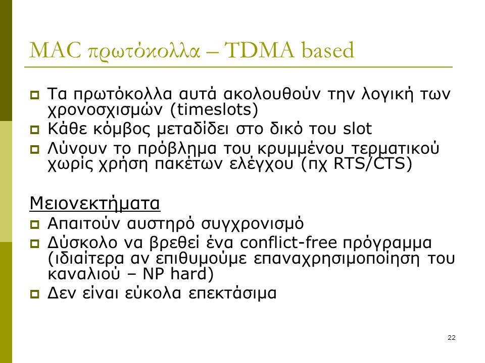 MAC πρωτόκολλα – TDMA based