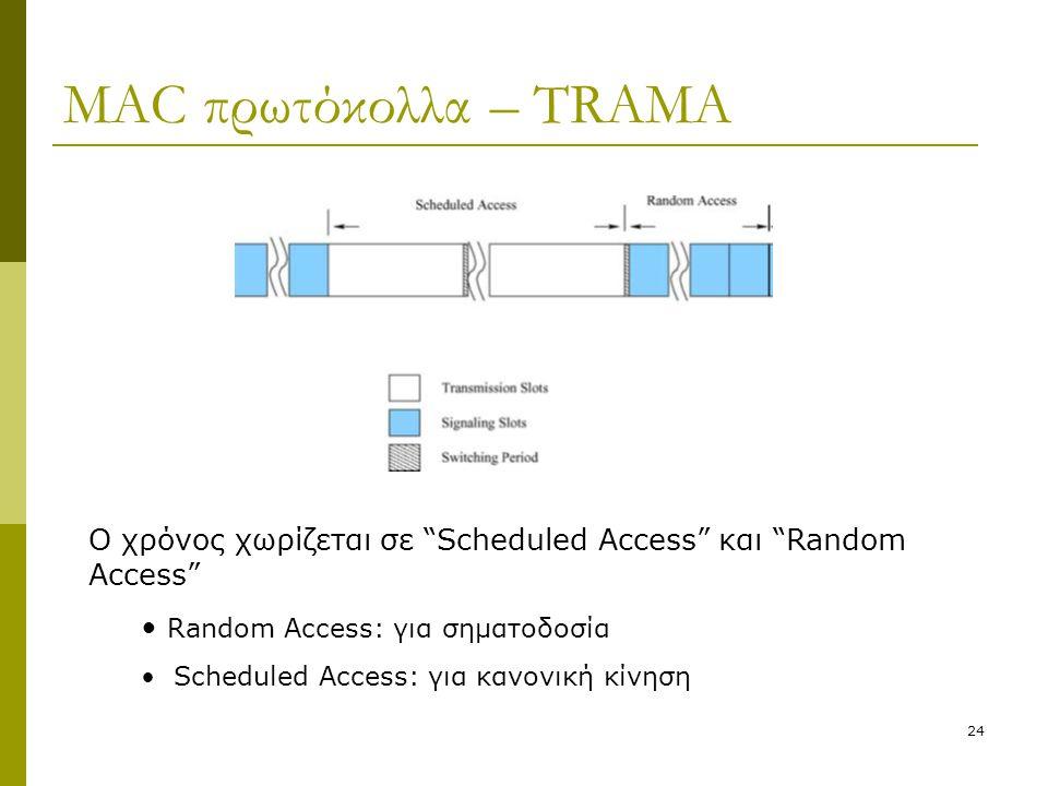 MAC πρωτόκολλα – TRAMA O χρόνος χωρίζεται σε Scheduled Access και Random Access Random Access: για σηματοδοσία.
