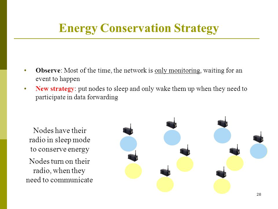 Energy Conservation Strategy