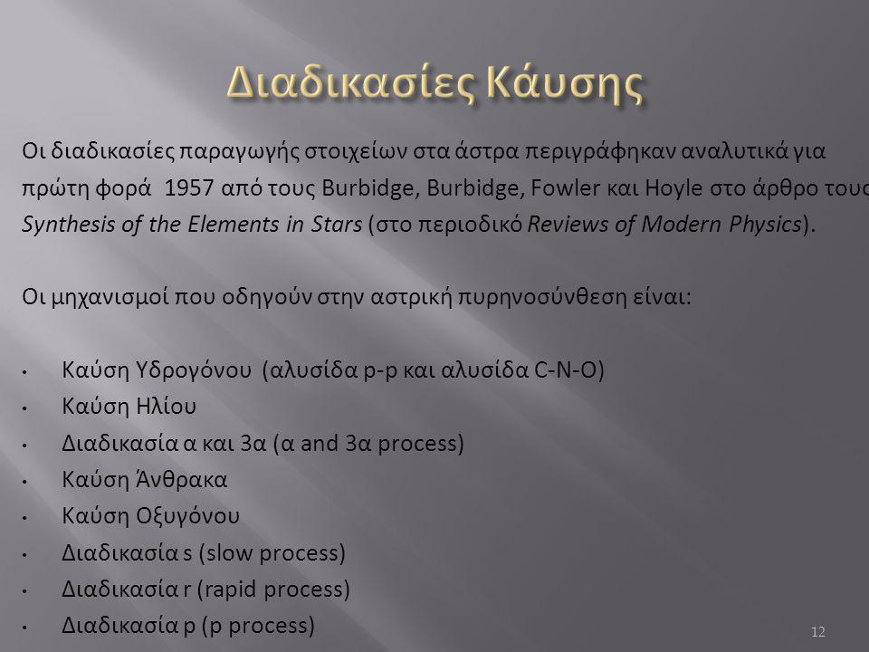 Διαδικασίες Κάυσης Οι διαδικασίες παραγωγής στοιχείων στα άστρα περιγράφηκαν αναλυτικά για.