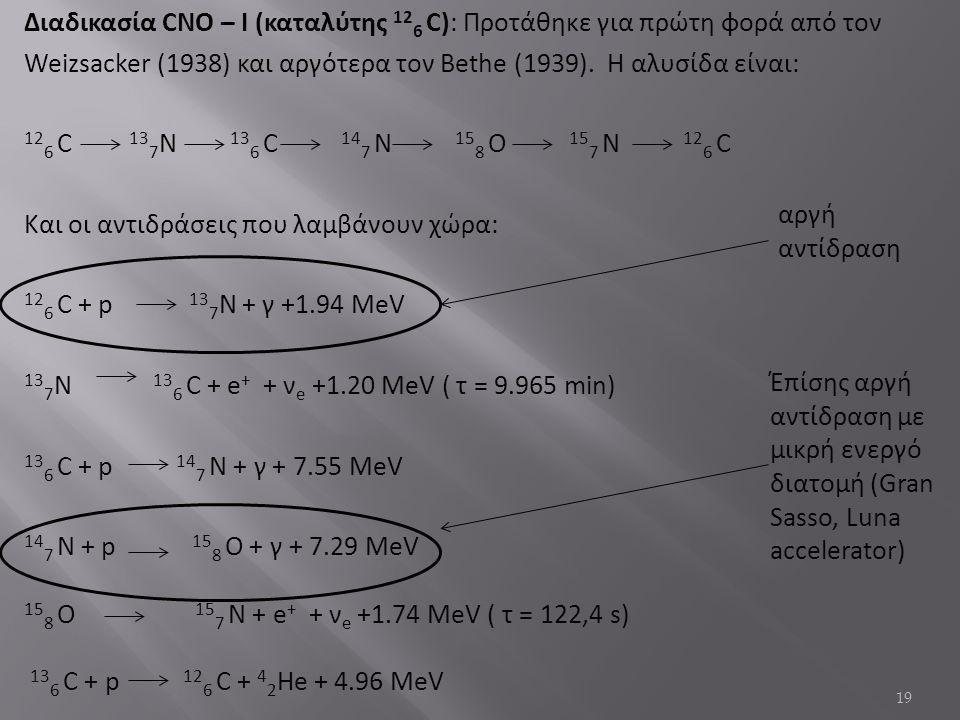 Διαδικασία CNO – I (καταλύτης 126 C): Προτάθηκε για πρώτη φορά από τον Weizsacker (1938) και αργότερα τον Bethe (1939). Η αλυσίδα είναι: 126 C 137Ν 136 C 147 Ν 158 Ο 157 Ν 126 C Και οι αντιδράσεις που λαμβάνουν χώρα: 126 C + p 137Ν + γ +1.94 MeV 137Ν 136 C + e+ + νe +1.20 MeV ( τ = 9.965 min) 136 C + p 147 Ν + γ + 7.55 MeV 147 Ν + p 158 Ο + γ + 7.29 MeV 158 Ο 157 Ν + e+ + νe +1.74 MeV ( τ = 122,4 s) 136 C + p 126 C + 42He + 4.96 MeV