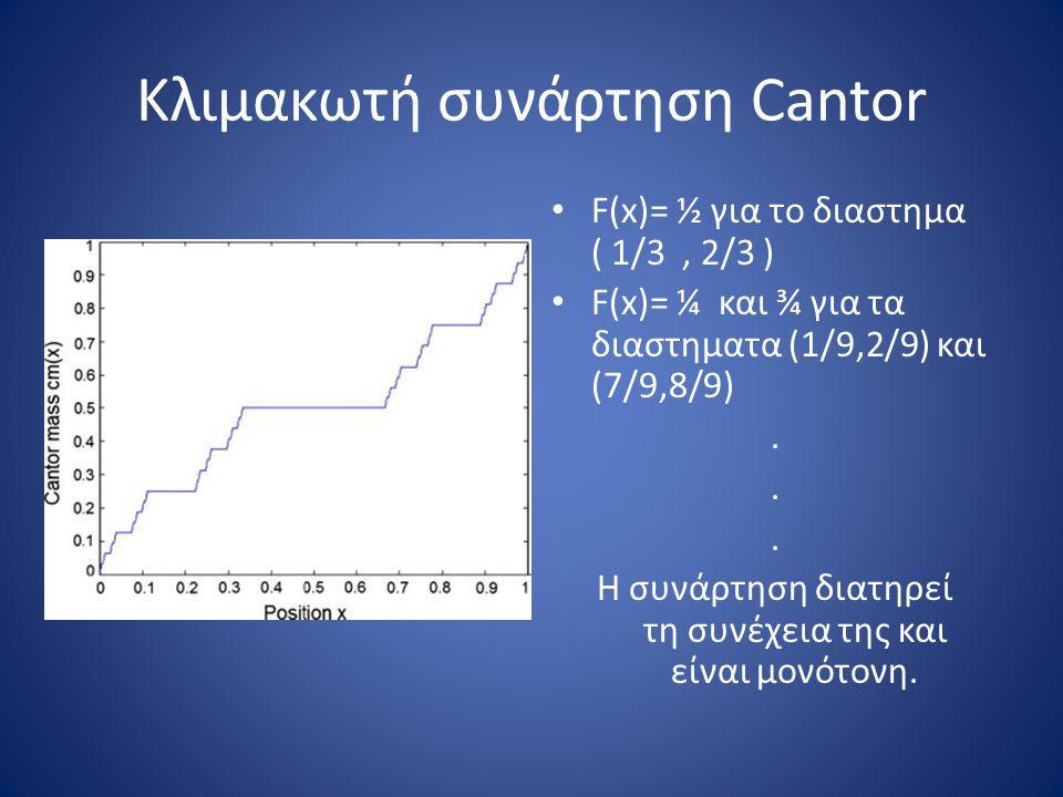 Κλιμακωτή συνάρτηση Cantor