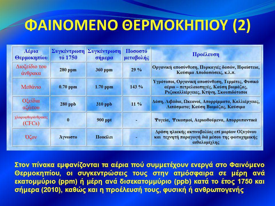 ΦΑΙΝΟΜΕΝΟ ΘΕΡΜΟΚΗΠΙΟΥ (2)