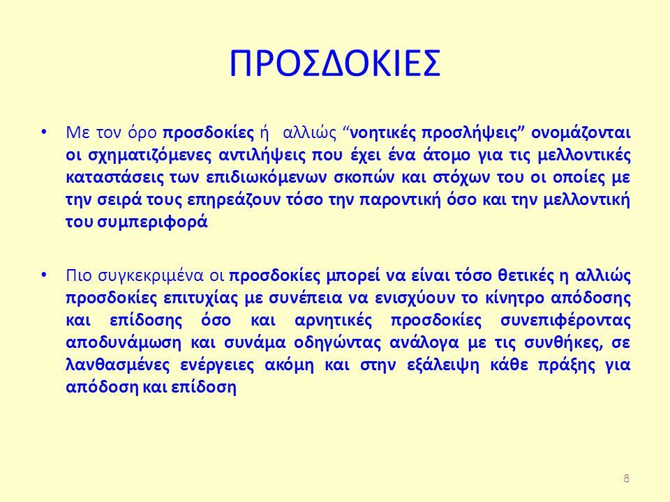ΠΡΟΣΔΟΚΙΕΣ