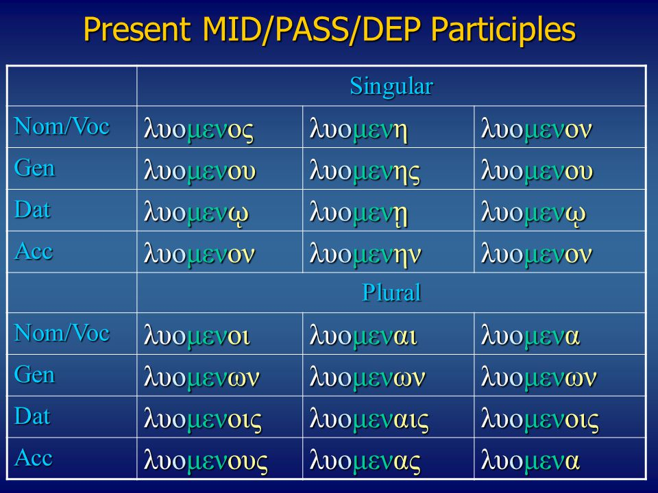 Present MID/PASS/DEP Participles