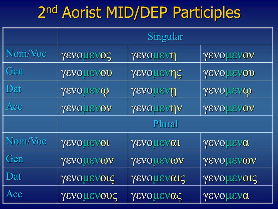2nd Aorist MID/DEP Participles