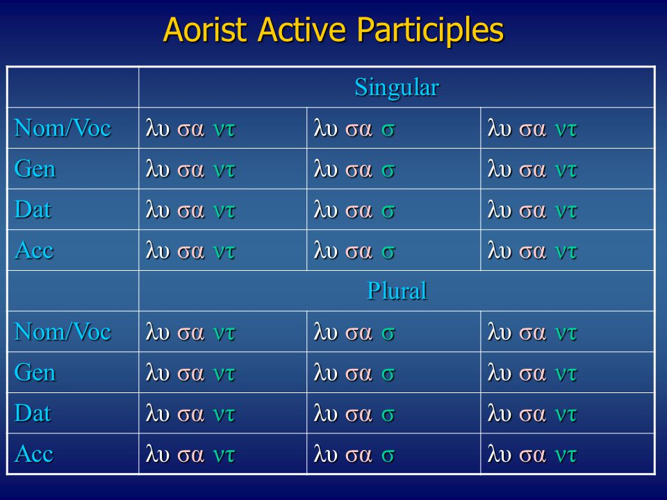 Aorist Active Participles