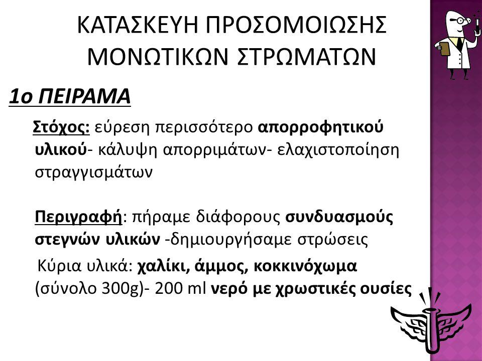 ΚΑΤΑΣΚΕΥΗ ΠΡΟΣΟΜΟΙΩΣΗΣ ΜΟΝΩΤΙΚΩΝ ΣΤΡΩΜΑΤΩΝ