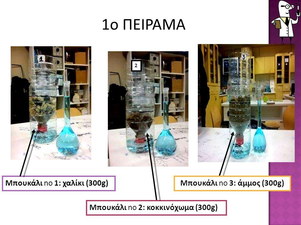 1ο ΠΕΙΡΑΜΑ Μπουκάλι no 1: χαλίκι (300g) Μπουκάλι no 3: άμμος (300g)