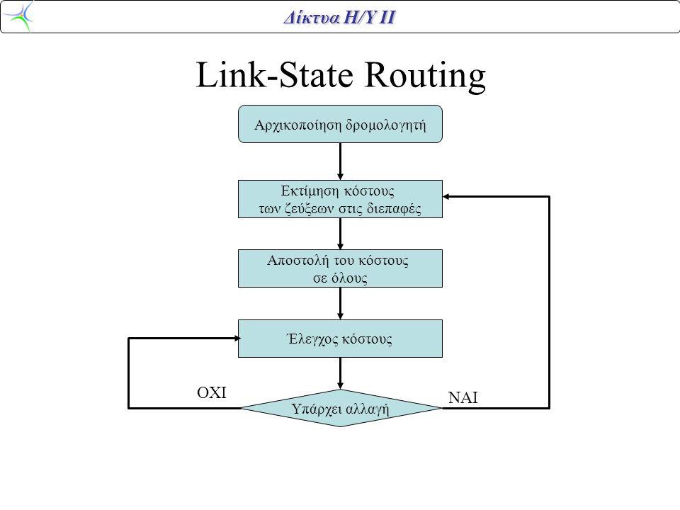 Link-State Routing ΟΧΙ ΝΑΙ Αρχικοποίηση δρομολογητή Εκτίμηση κόστους