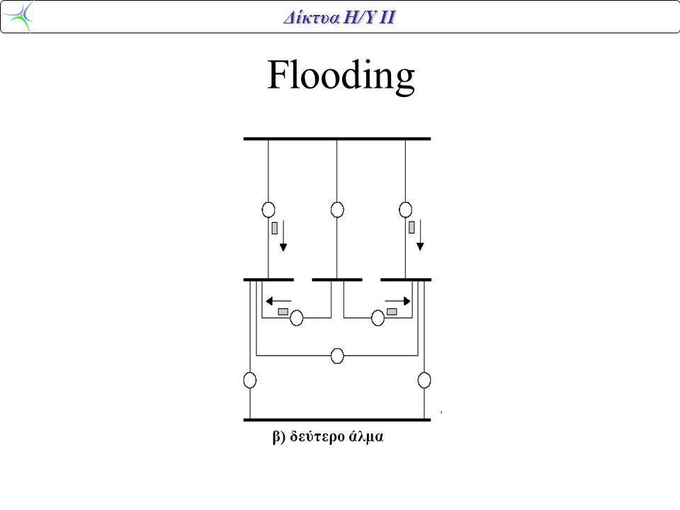 Flooding α) πρώτο άλμα β) δεύτερο άλμα γ) τρίτο άλμα