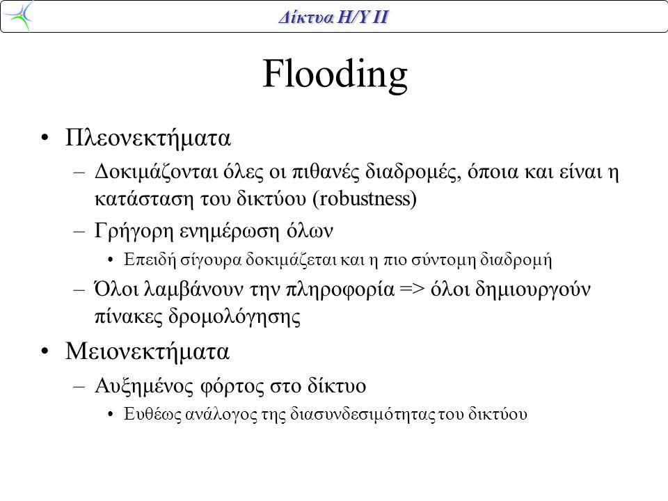 Flooding Πλεονεκτήματα Μειονεκτήματα