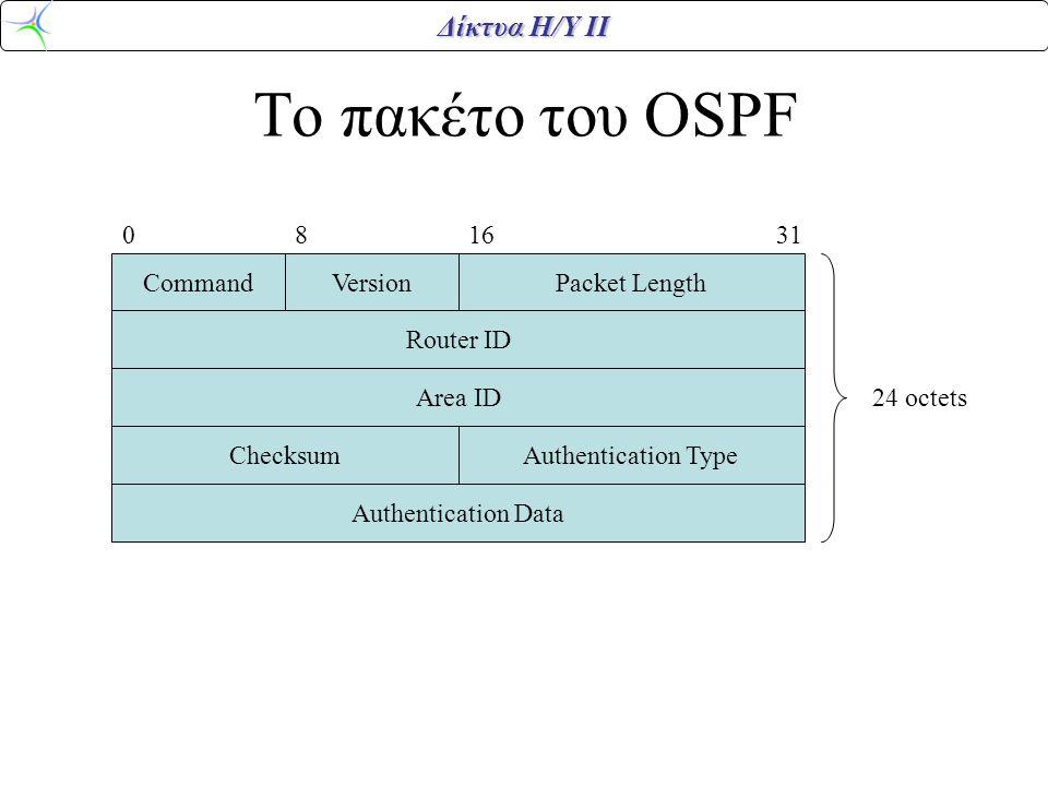 Το πακέτο του OSPF Command Version Packet Length Checksum