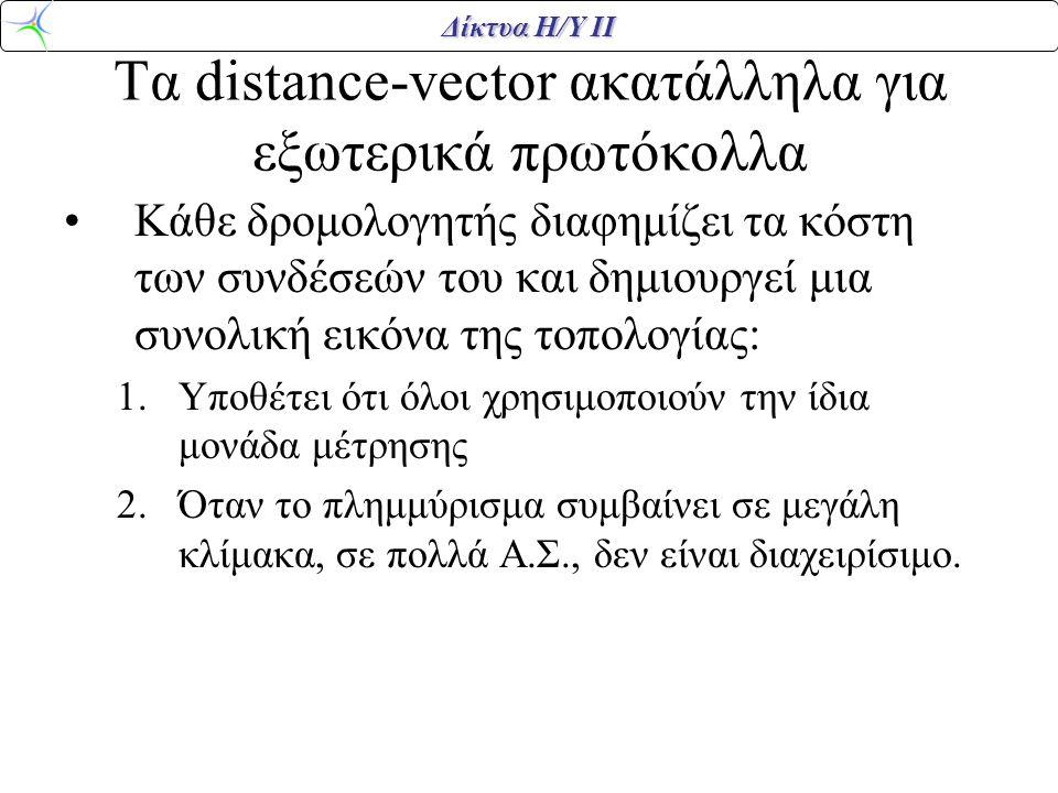 Τα distance-vector ακατάλληλα για εξωτερικά πρωτόκολλα