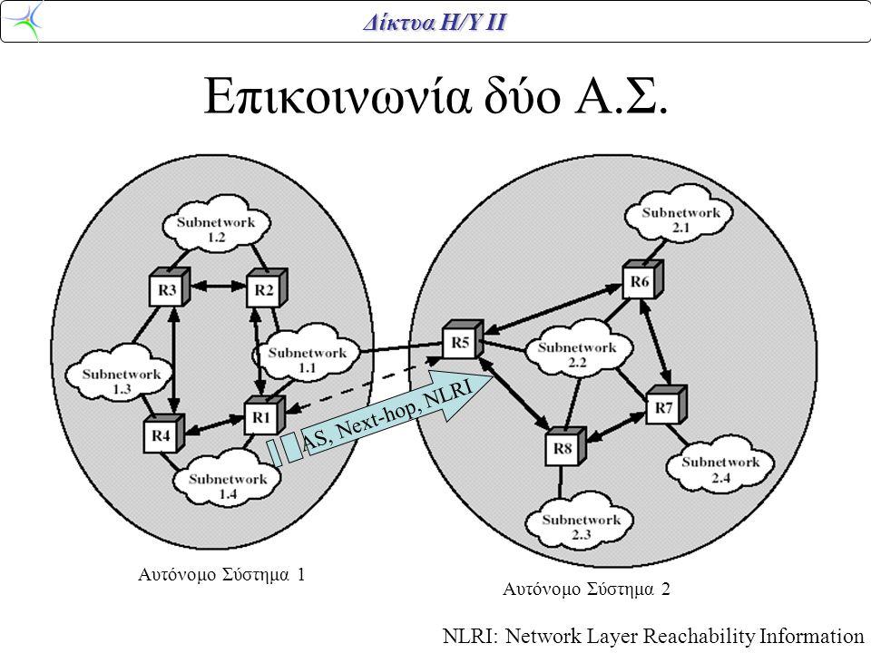 Επικοινωνία δύο Α.Σ. AS, Next-hop, NLRI