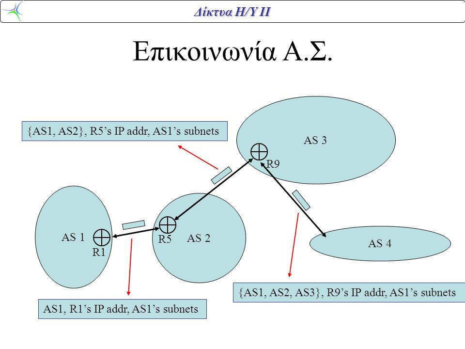 Επικοινωνία Α.Σ. AS 3 {AS1, AS2}, R5's IP addr, AS1's subnets R9 AS 1