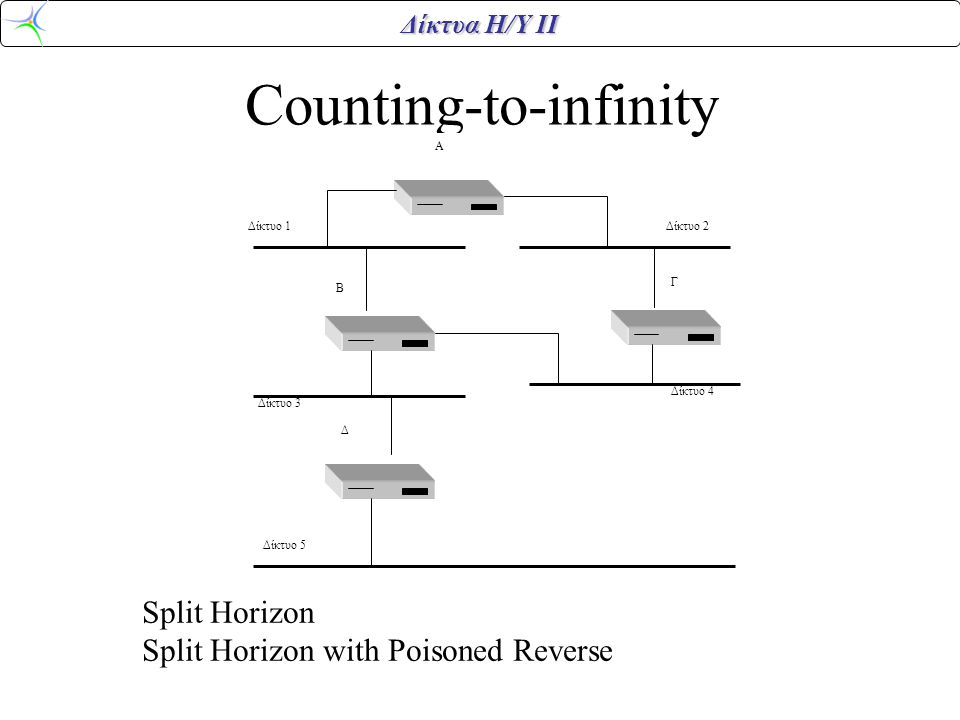 Counting-to-infinity