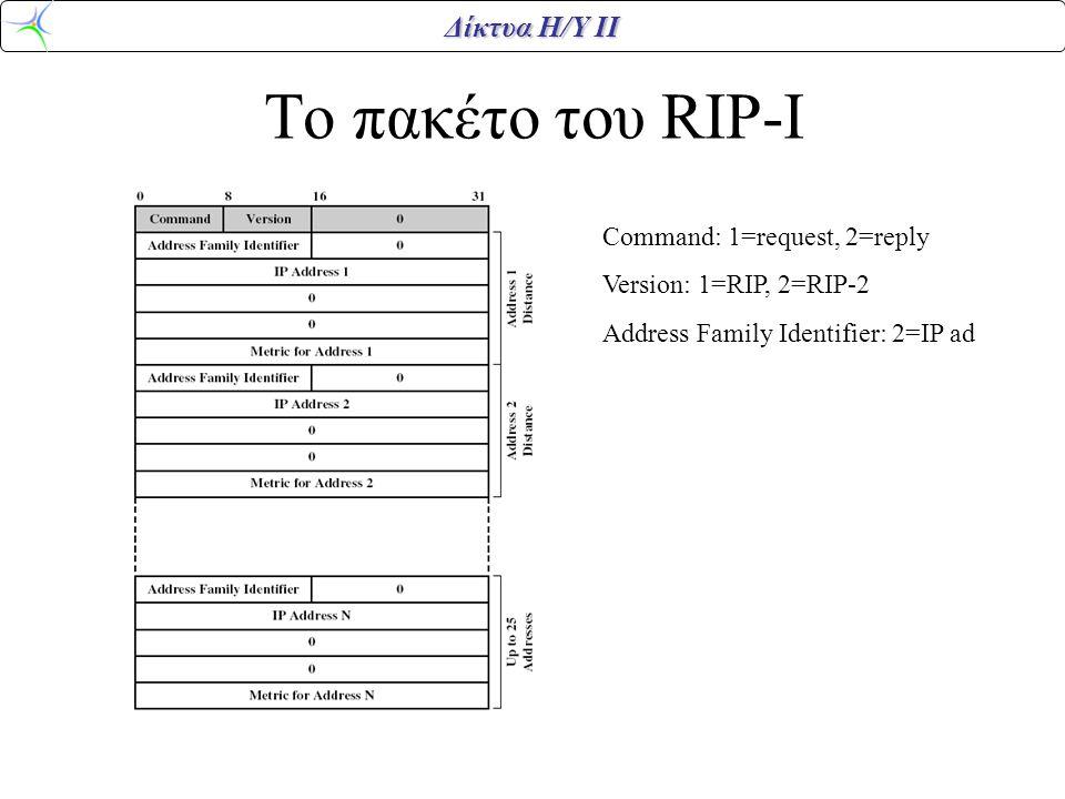 Το πακέτο του RIP-I Command: 1=request, 2=reply