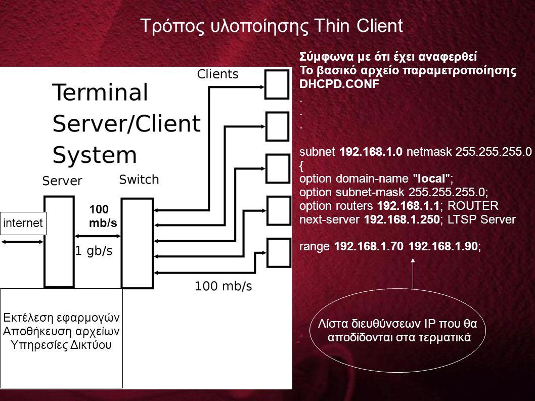 Τρόπος υλοποίησης Thin Client