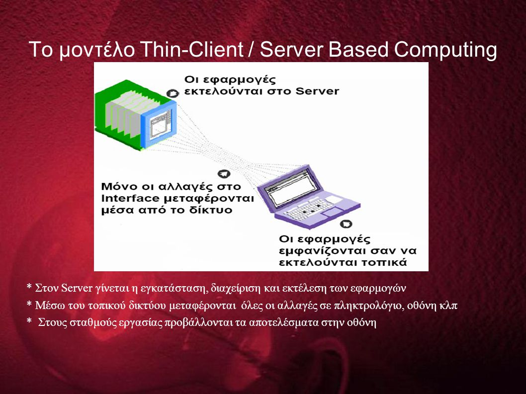 Το μοντέλο Thin-Client / Server Based Computing