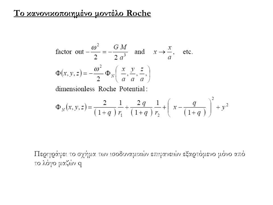 Το κανονικοποιημένο μοντέλο Roche