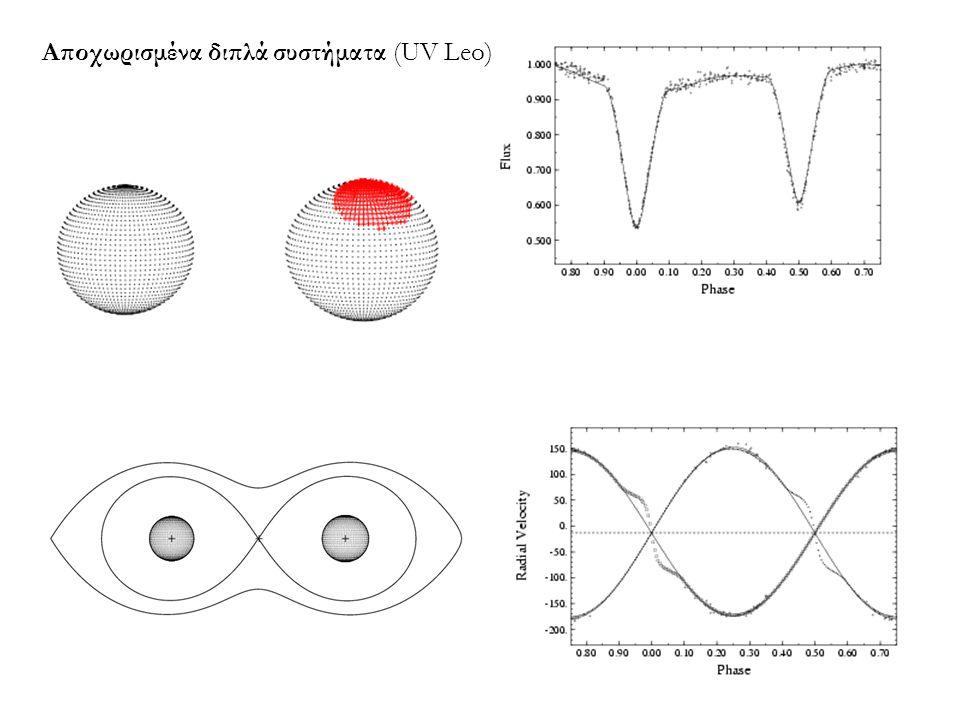 Αποχωρισμένα διπλά συστήματα (UV Leo)