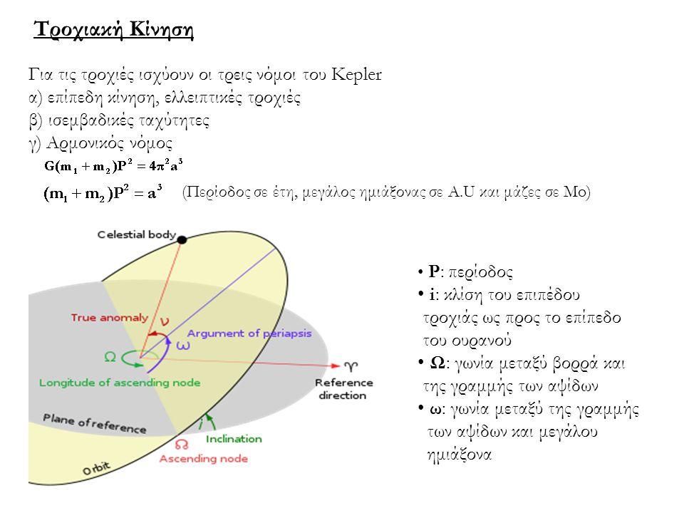 Τροχιακή Κίνηση Για τις τροχιές ισχύουν οι τρεις νόμοι του Kepler