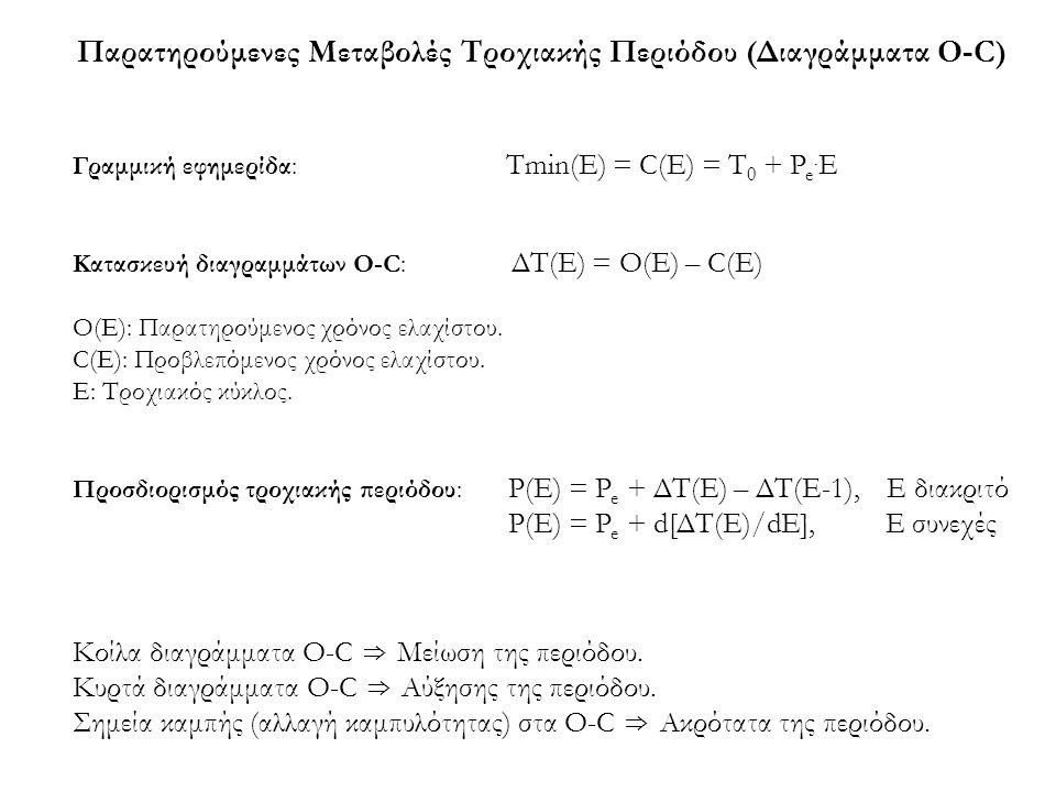 Παρατηρούμενες Μεταβολές Τροχιακής Περιόδου (Διαγράμματα O-C)