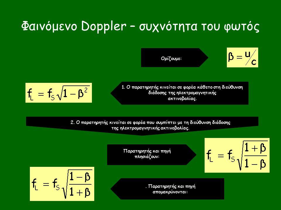 Φαινόμενο Doppler – συχνότητα του φωτός