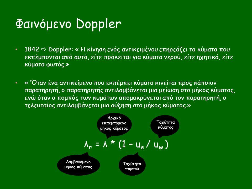 Φαινόμενο Doppler λr = λ * (1 – ue / uw )