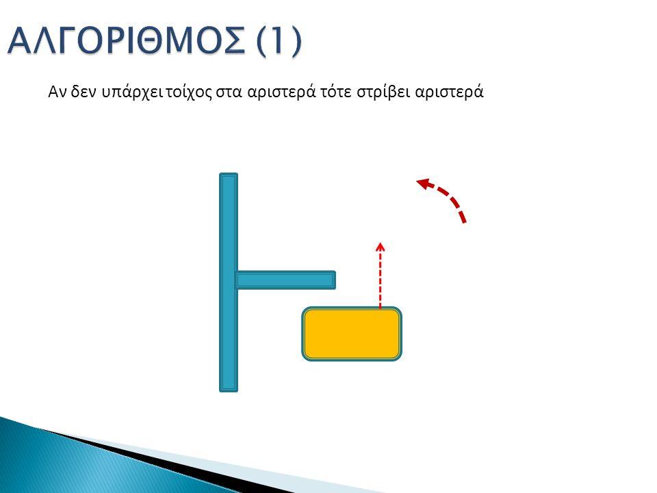 ΑΛΓΟΡΙΘΜΟΣ (1) Αν δεν υπάρχει τοίχος στα αριστερά τότε στρίβει αριστερά. Αριστερή στροφή 30 μοιρών.