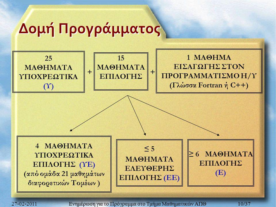 Δομή Προγράμματος + 25 ΜΑΘΗΜΑΤΑ ΥΠΟΧΡΕΩΤΙΚΑ (Υ) 15 ΜΑΘΗΜΑΤΑ ΕΠΙΛΟΓΗΣ