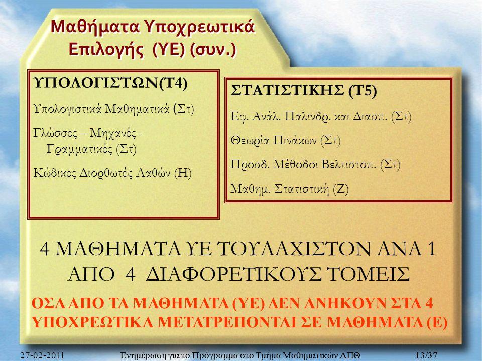 Μαθήματα Υποχρεωτικά Επιλογής (ΥΕ) (συν.)