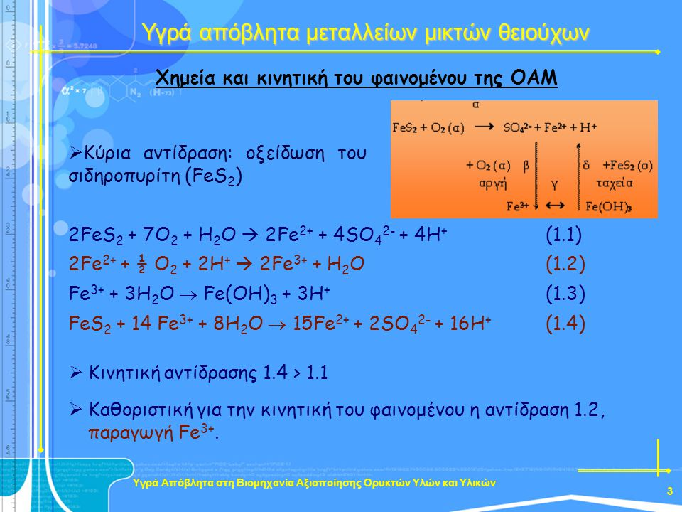 Χημεία και κινητική του φαινομένου της ΟΑΜ