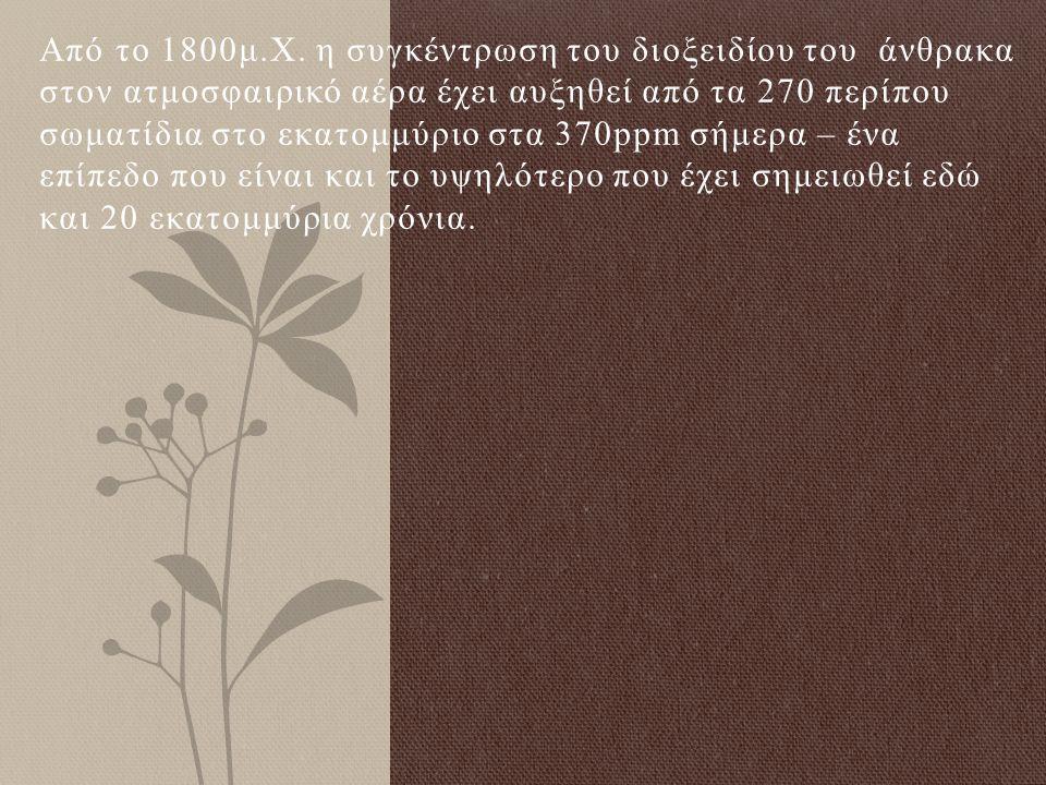 Από το 1800μ.Χ.