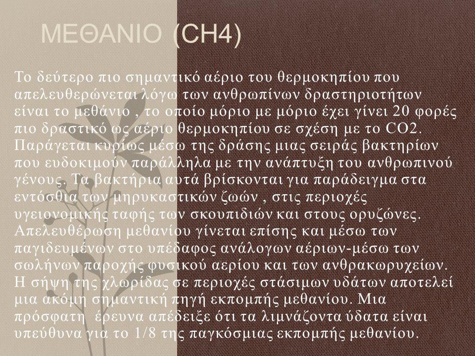 ΜΕΘΑΝΙΟ (CH4)