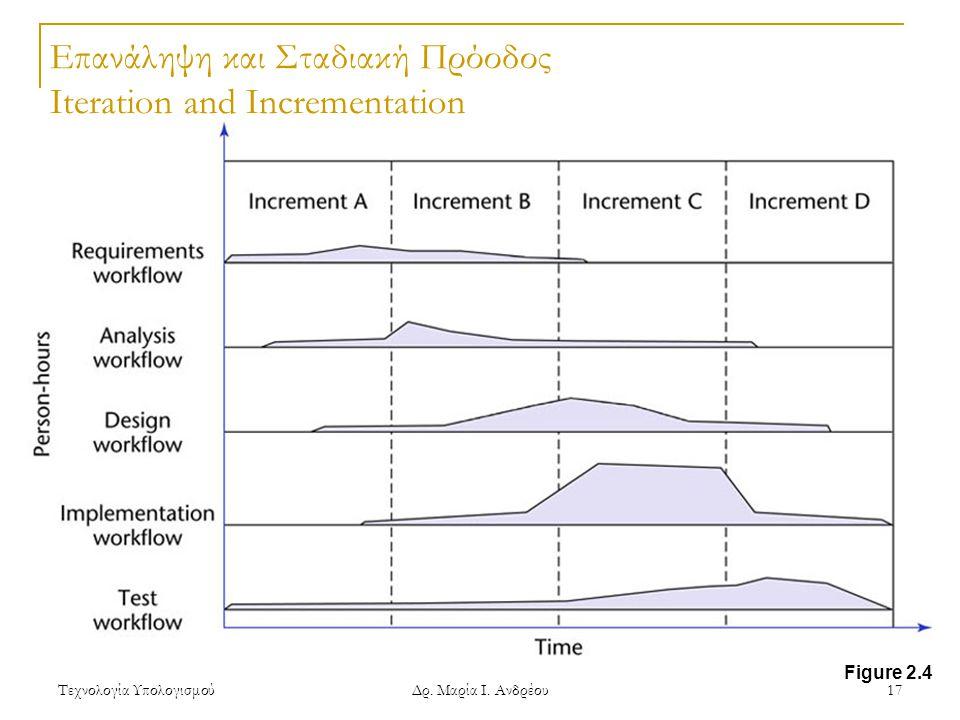 Επανάληψη και Σταδιακή Πρόοδος Iteration and Incrementation