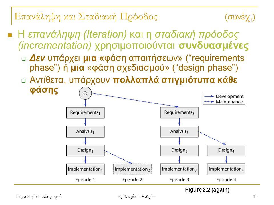 Επανάληψη και Σταδιακή Πρόοδος (συνέχ.)