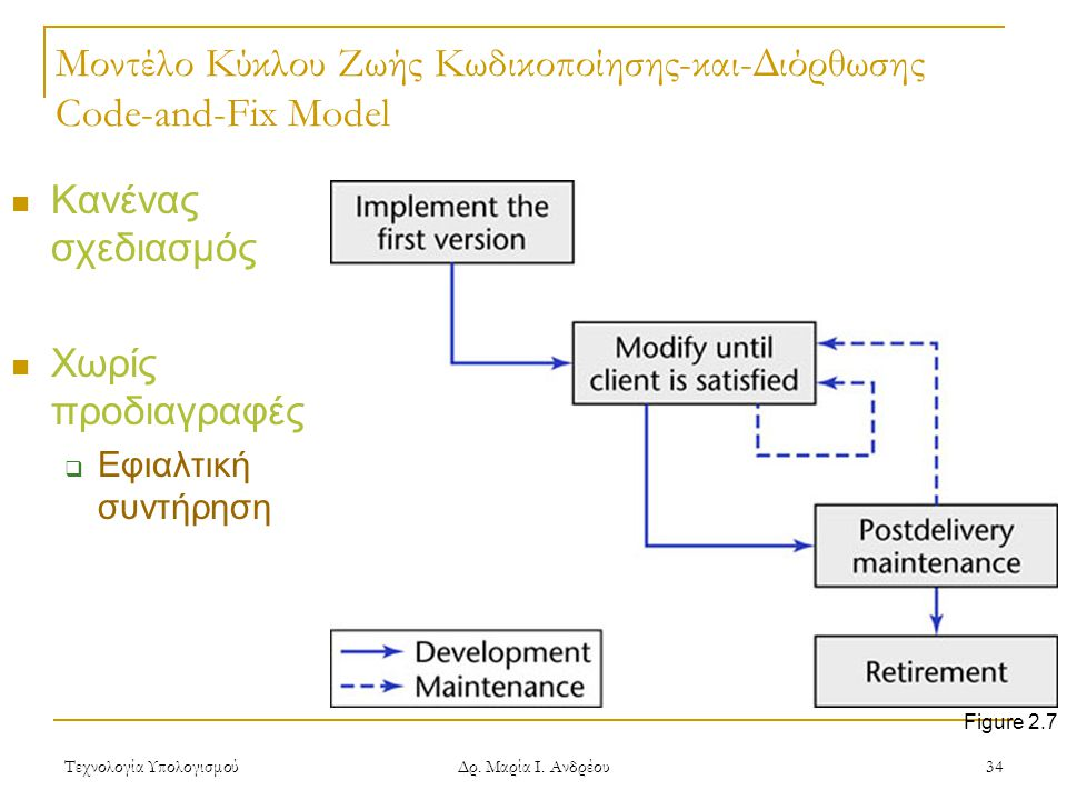 Μοντέλο Κύκλου Ζωής Κωδικοποίησης-και-Διόρθωσης Code-and-Fix Model