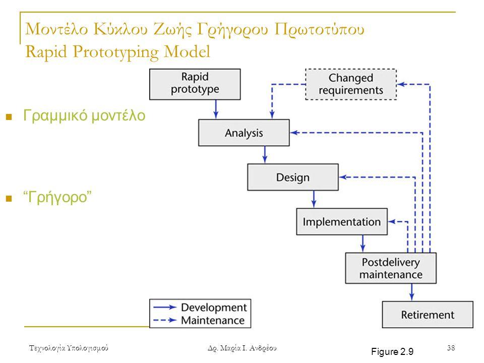 Μοντέλο Κύκλου Ζωής Γρήγορου Πρωτοτύπου Rapid Prototyping Model
