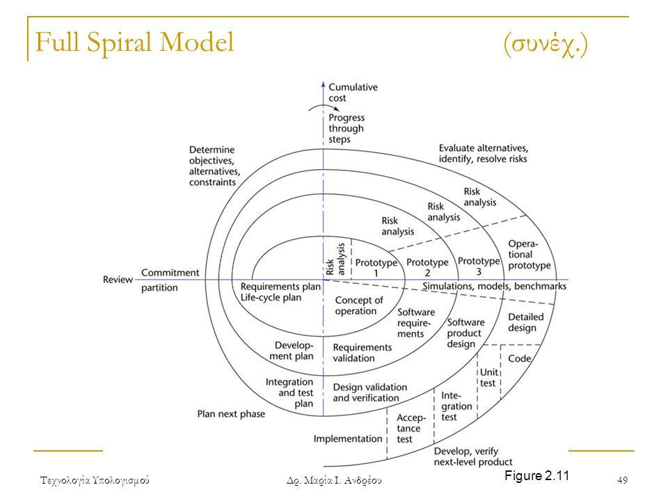 Full Spiral Model (συνέχ.)