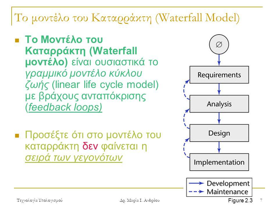 Το μοντέλο του Καταρράκτη (Waterfall Model)
