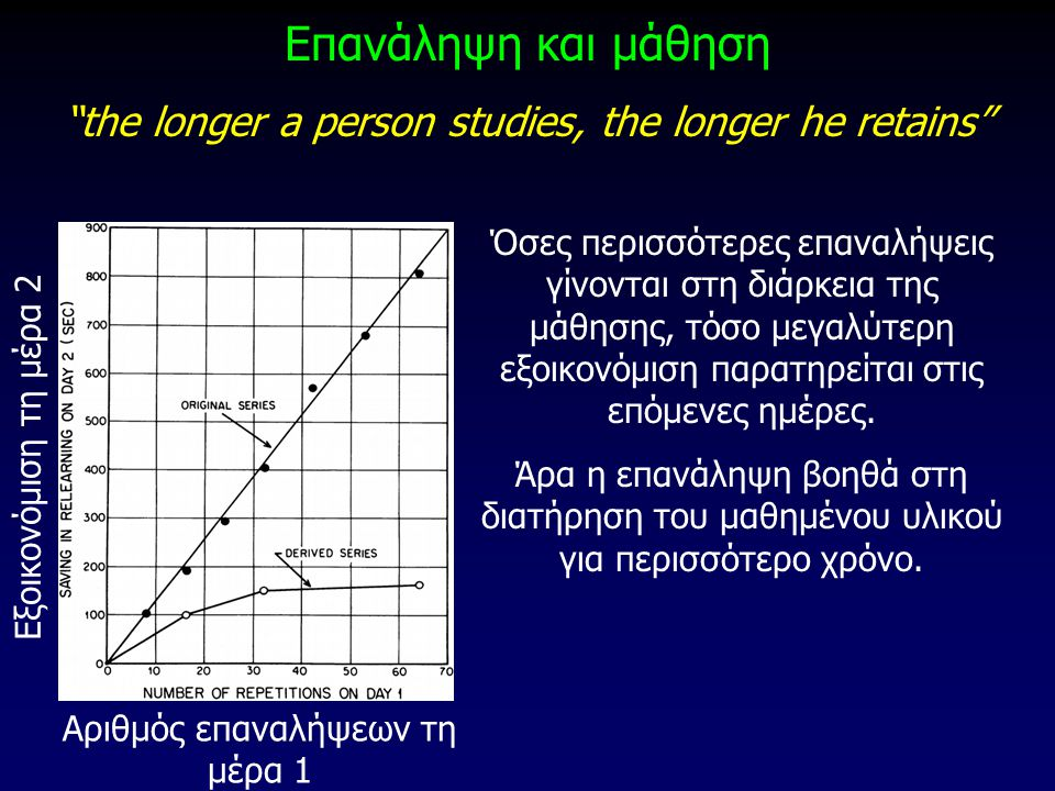 Επανάληψη και μάθηση the longer a person studies, the longer he retains