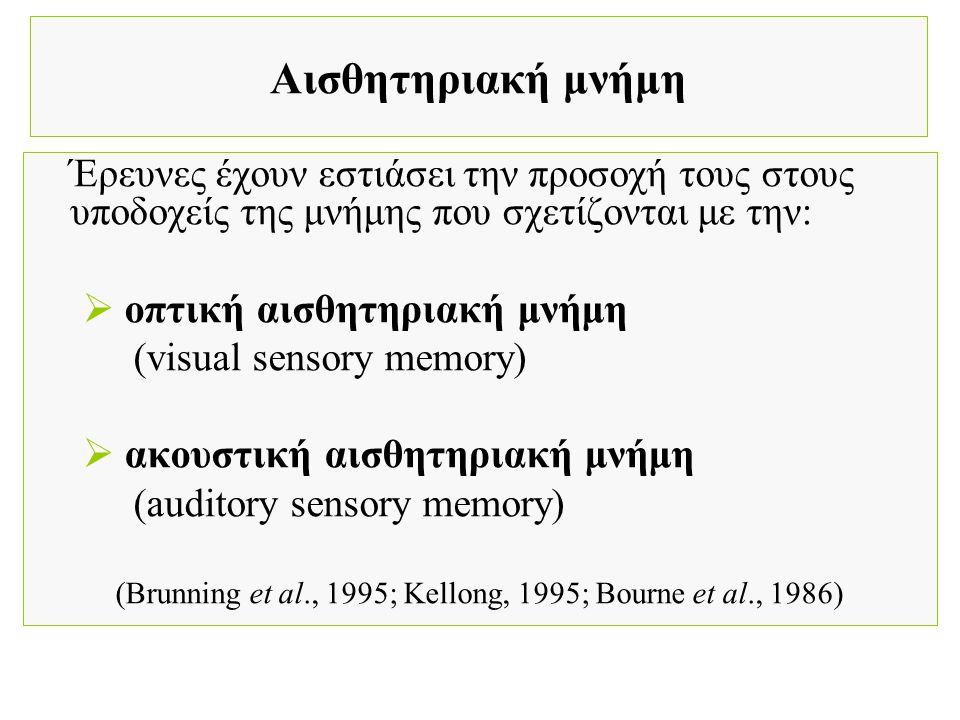 (Brunning et al., 1995; Kellong, 1995; Bourne et al., 1986)