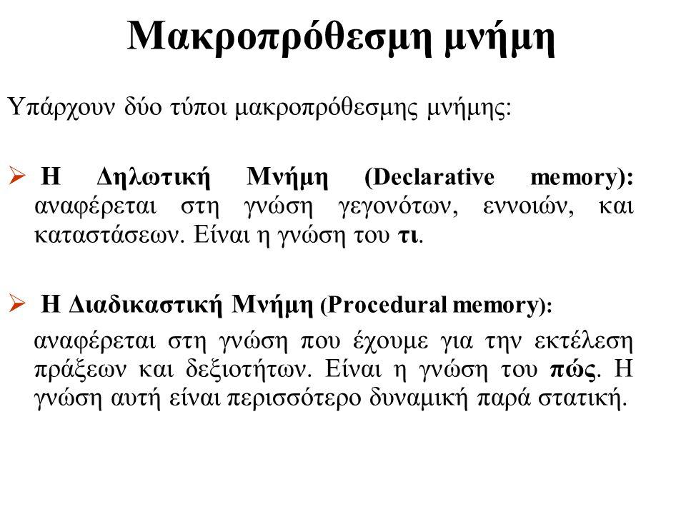 Μακροπρόθεσμη μνήμη Υπάρχουν δύο τύποι μακροπρόθεσμης μνήμης: