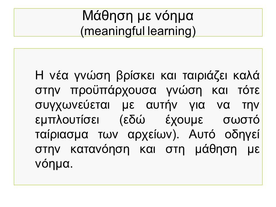 Μάθηση με νόημα (meaningful learning)