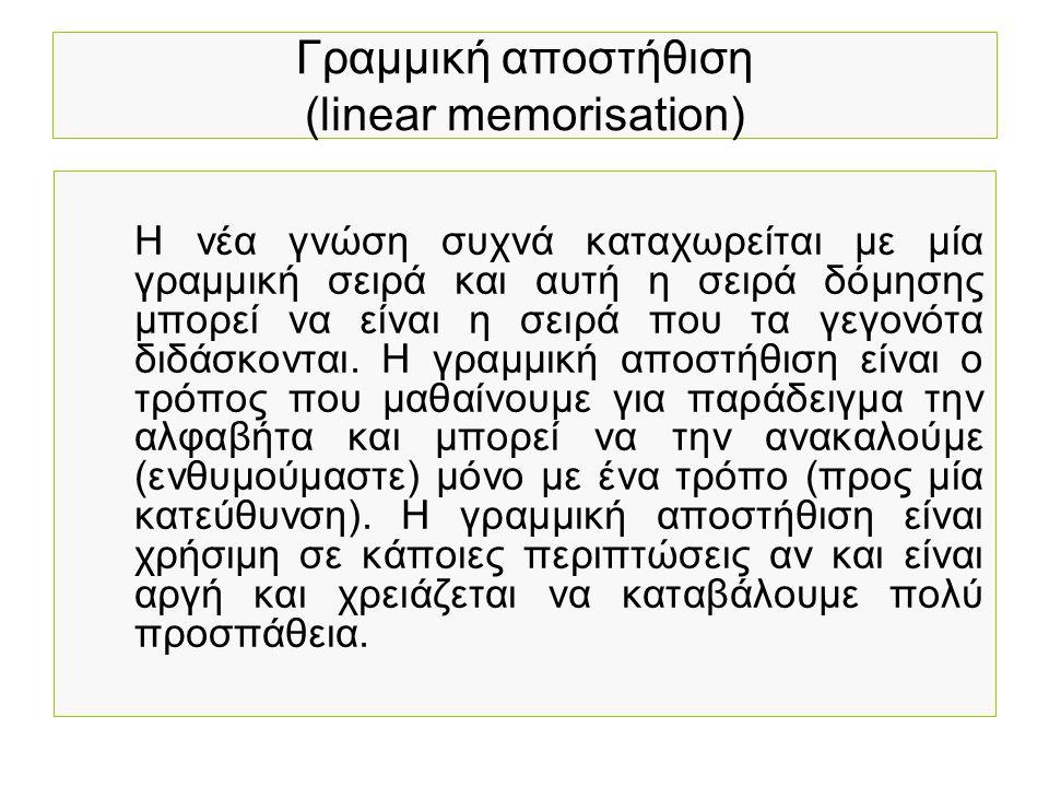 Γραμμική αποστήθιση (linear memorisation)